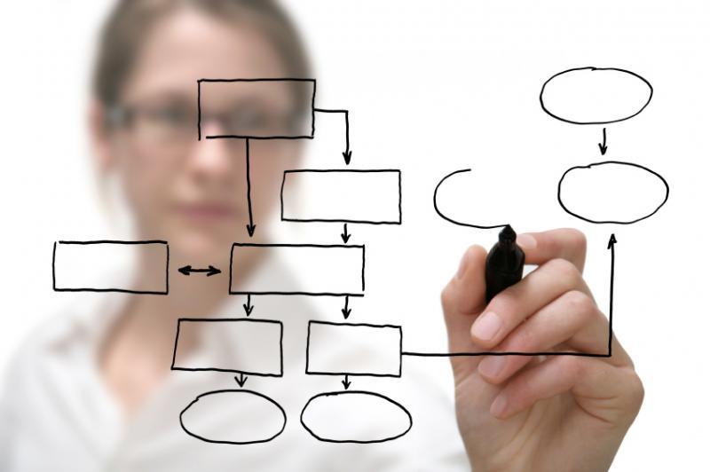 8 Strategies Successful Women Entrepreneurs Use